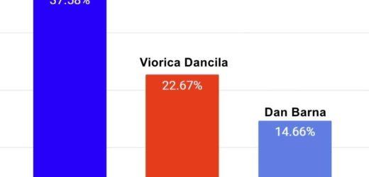 Rezultate provizorii alegeri parlamentare